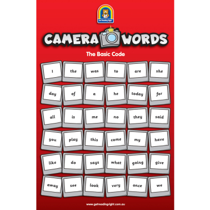Camera Word Poster – Part 1 Square