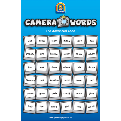 Camera Word Poster – Part 2 Square